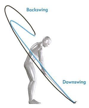 backswing-plane.jpg