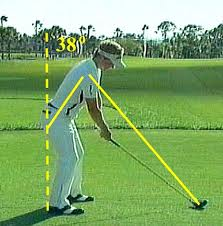 spine-angle-luke-donald.jpg